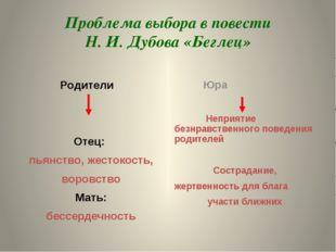 Проблема выбора в повести Н. И. Дубова «Беглец»  Родители Отец: пьянство, ж