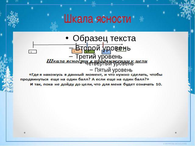 Шкала ясности corowina.ucoz.com