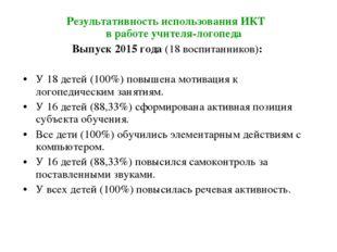 Результативность использования ИКТ в работе учителя-логопеда Выпуск 2015 года