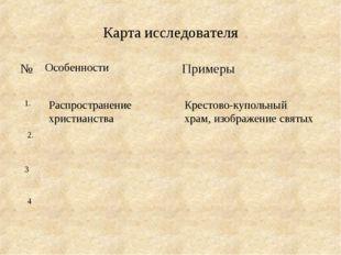 Карта исследователя Распространение христианства Крестово-купольный храм, изо