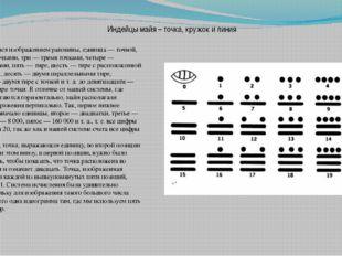 Индейцы майя – точка, кружок и линия Ноль обозначался изображением раковины,