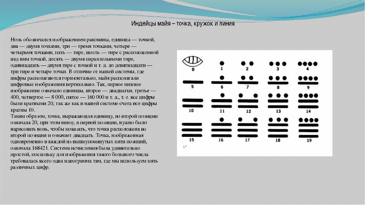 Индейцы майя – точка, кружок и линия Ноль обозначался изображением раковины,...