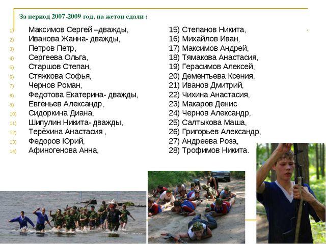 За период 2007-2009 год, на жетон сдали : Максимов Сергей –дважды, Иванова Жа...
