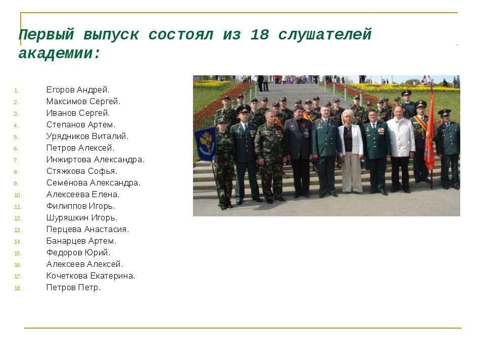 Первый выпуск состоял из 18 слушателей академии: Егоров Андрей. Максимов Серг...