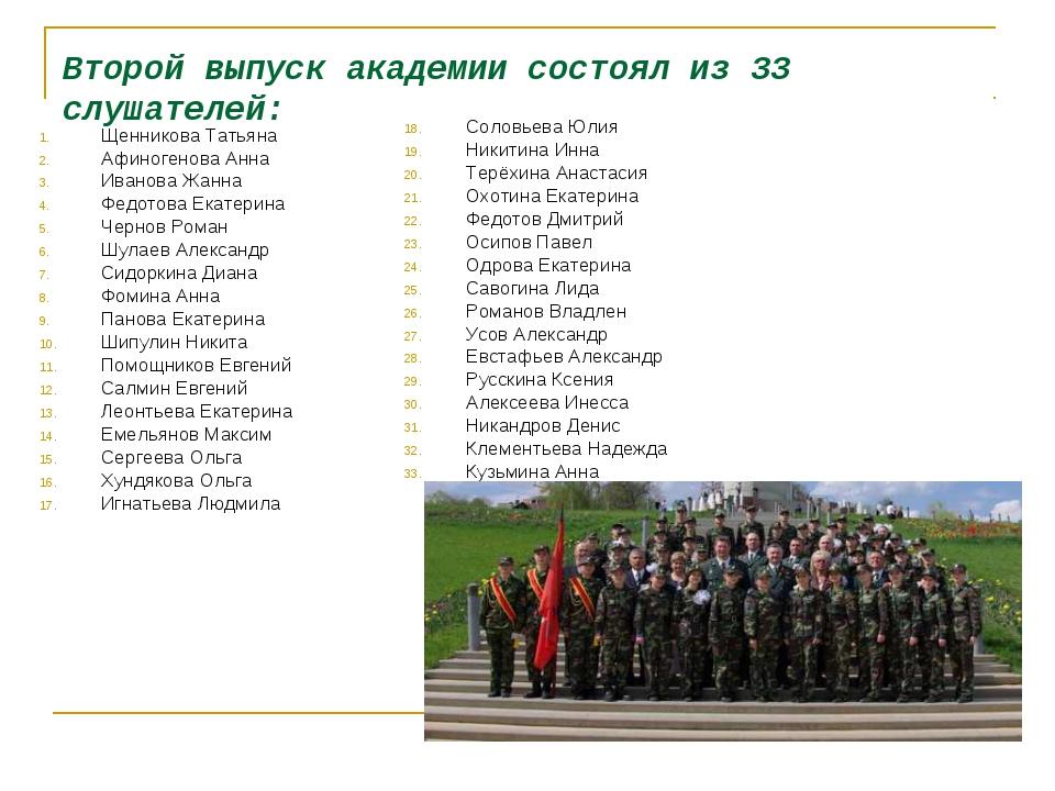 Второй выпуск академии состоял из 33 слушателей: Щенникова Татьяна Афиногенов...