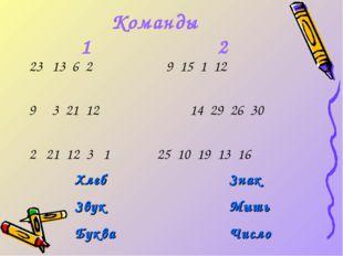 Команды 12 13 6 2 9 15 1 12  3 21 12  14 29 26 30 2 21 12 3 1 25 1
