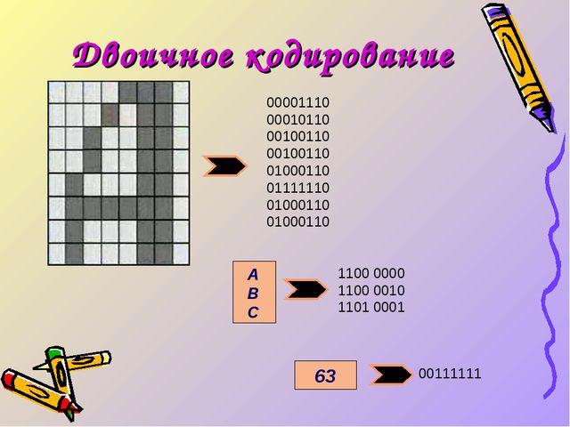 Двоичное кодирование