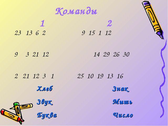 Команды 12 13 6 2 9 15 1 12  3 21 12  14 29 26 30 2 21 12 3 1 25 1...