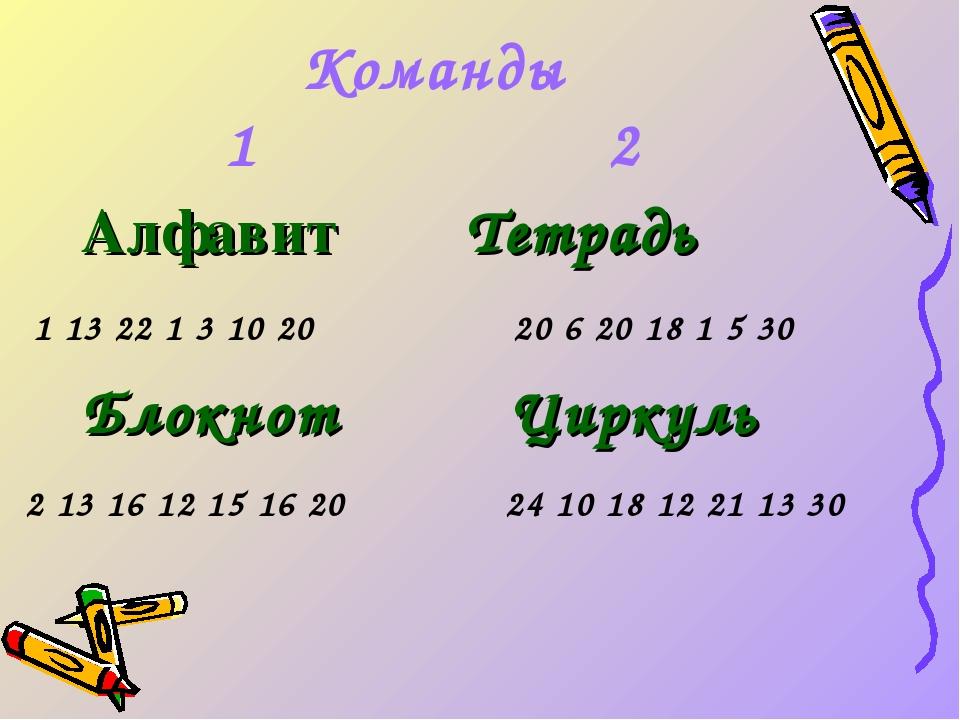 Команды 12 Алфавит Тетрадь Блокнот Циркуль 1 13 22 1 3 10 20 20 6 20 18...
