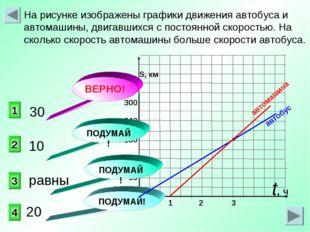 0 S, км 300 240 180 120 60 На рисунке изображены графики движения автобуса и