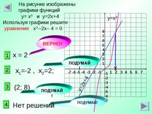 1 2 3 На рисунке изображены графики функций у= х3 и у=2х+4 Используя графики