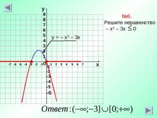 о х 1 2 3 4 5 6 7 -7 -6 -5 -4 -3 -2 -1 №6. Решите неравенство – х2 – 3х 0 у =