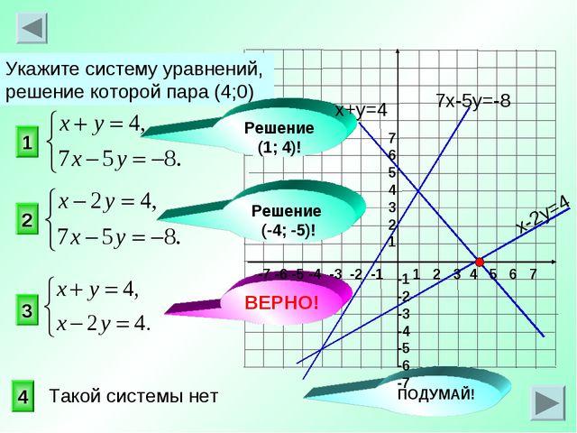 3 1 2 Укажите систему уравнений, решение которой пара (4;0) 4 Решение (-4; -5...