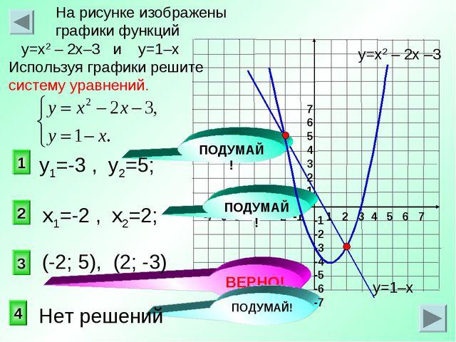 3 1 2 На рисунке изображены графики функций у=х2 – 2х–3 и у=1–х Используя гра...