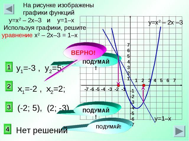 2 1 3 На рисунке изображены графики функций у=х2 – 2х–3 и у=1–х Используя гра...