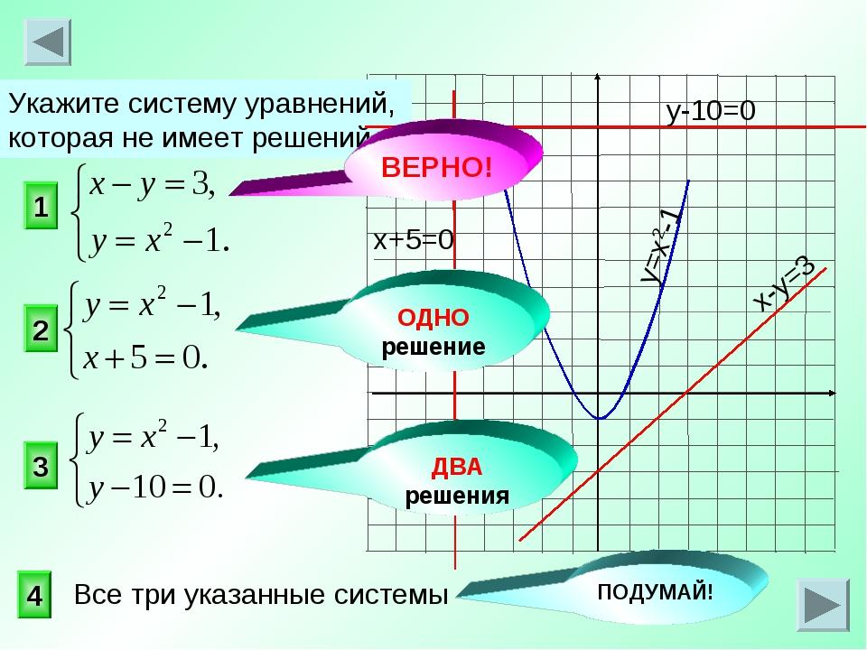 1 3 2 Укажите систему уравнений, которая не имеет решений. 4 ОДНО решение ВЕР...