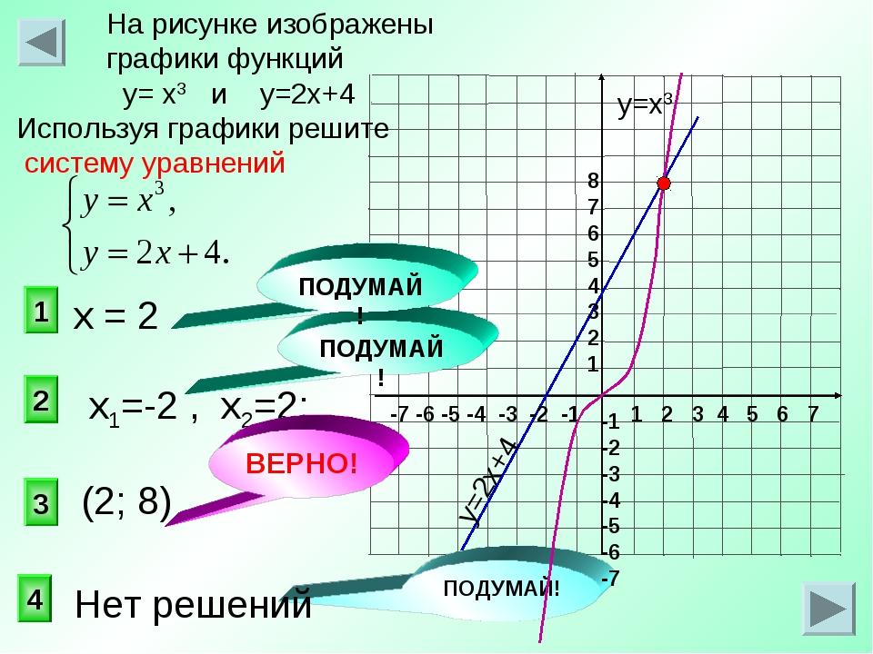 3 2 1 На рисунке изображены графики функций у= х3 и у=2х+4 Используя графики...