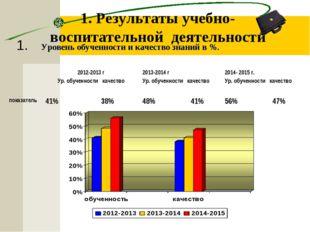 1. Результаты учебно-воспитательной деятельности Уровень обученности и качест