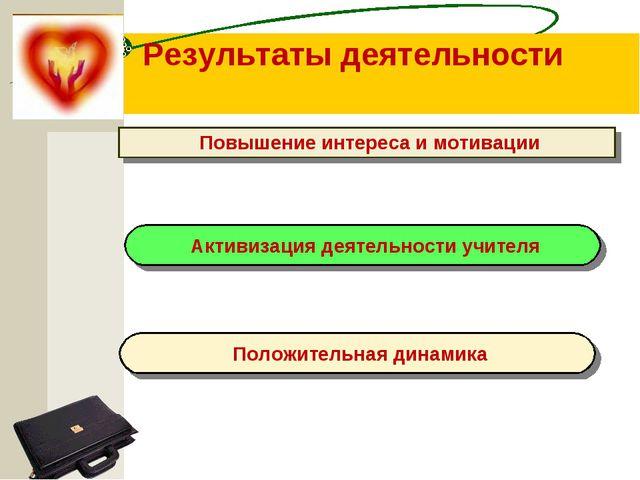 Результаты деятельности Повышение интереса и мотивации Активизация деятельнос...