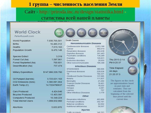 1 группа – численность населения Земли Сайт - http://priroda.inc.ru/design/s...