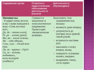 Содержание урокаПсихолого-педагогическое обоснование деятельности учителяДе