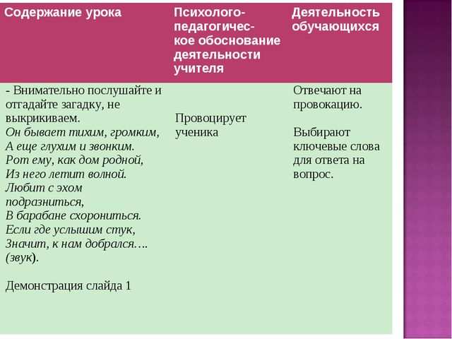 Содержание урокаПсихолого-педагогичес- кое обоснование деятельности учителя...