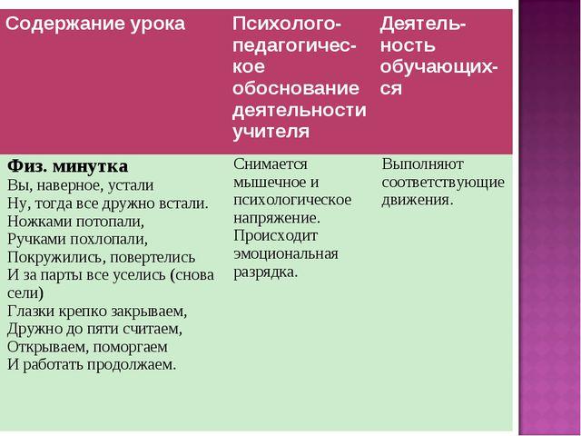 * Содержание урокаПсихолого-педагогичес- кое обоснование деятельности учител...