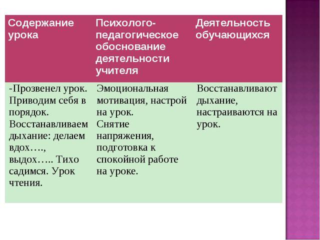 Содержание урокаПсихолого-педагогическое обоснование деятельности учителяДе...