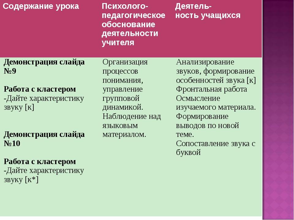 26 Содержание урокаПсихолого-педагогическое обоснование деятельности учителя...