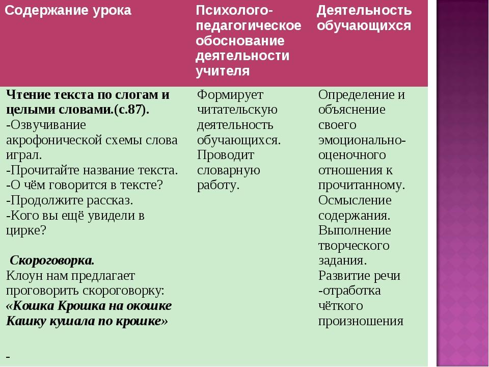29 Содержание урокаПсихолого-педагогическое обоснование деятельности учителя...