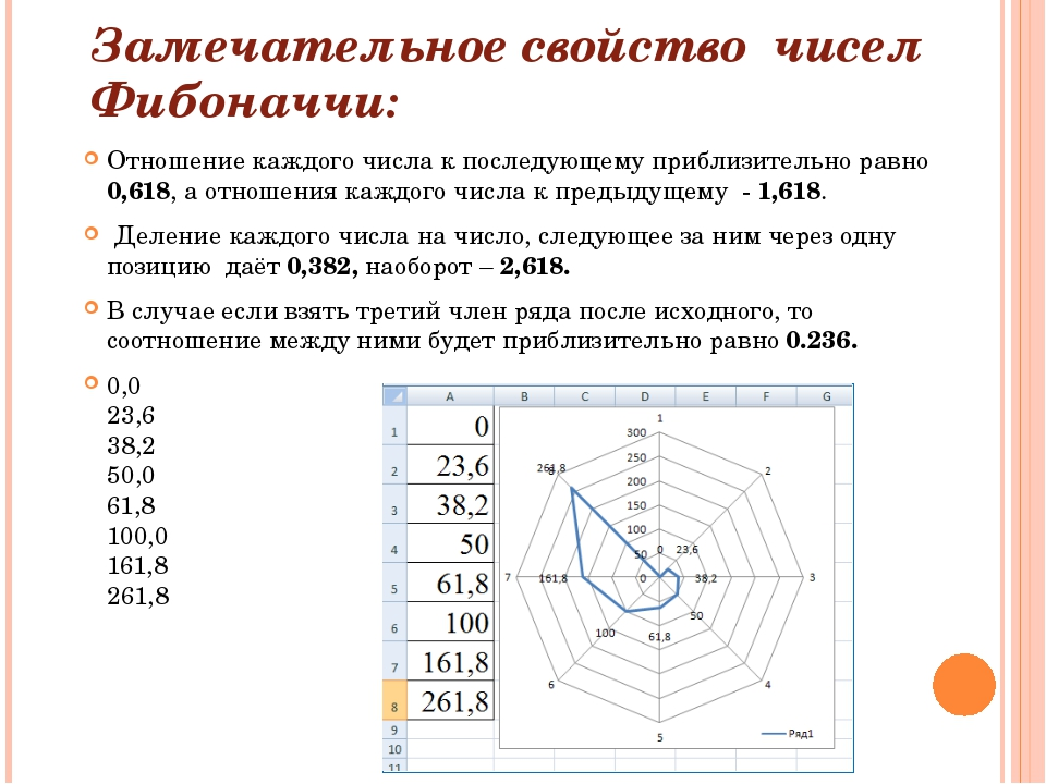 Замечательное свойство чисел Фибоначчи: Отношение каждого числа к последующем...