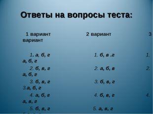 Ответы на вопросы теста: 1 вариант 2 вариант 3 вариант 1. а, б, г 1. б, в .г