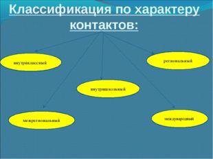 Классификация по характеру контактов: внутришкольный международный межрегиона