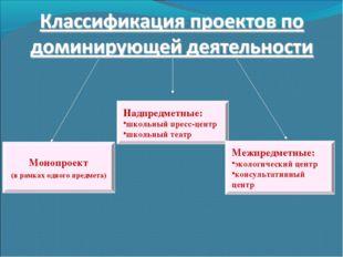 Надпредметные: школьный пресс-центр школьный театр Монопроект (в рамках одног