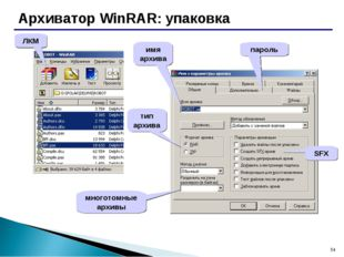 * Архиватор WinRAR: упаковка ЛКМ тип архива SFX многотомные архивы пароль имя