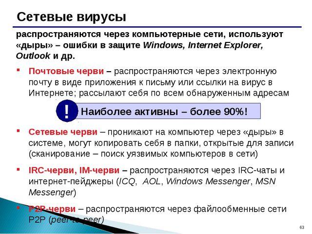 * Сетевые вирусы Почтовые черви – распространяются через электронную почту в...