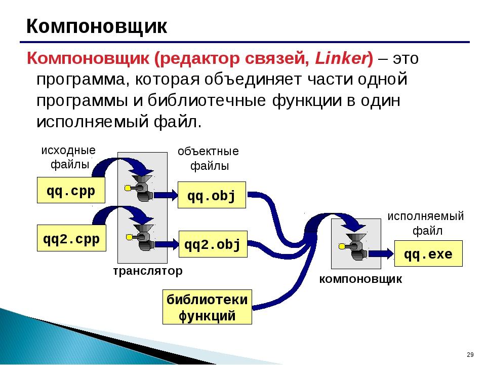 * Компоновщик Компоновщик (редактор связей, Linker) – это программа, которая...