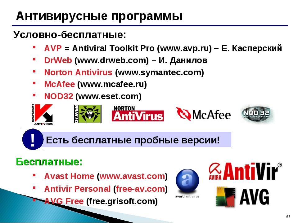 * Антивирусные программы AVP = Antiviral Toolkit Pro (www.avp.ru) – Е. Каспер...