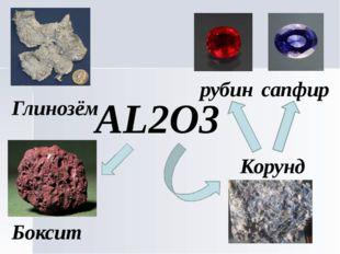 «Қанатты металл» Қорғасын, никель және қалайы жемірілмейді (коррозия), титан