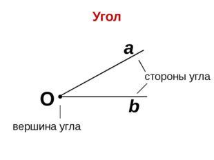 Угол О b a вершина угла стороны угла