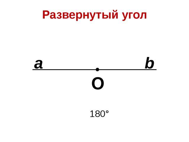 Развернутый угол О b a 180°