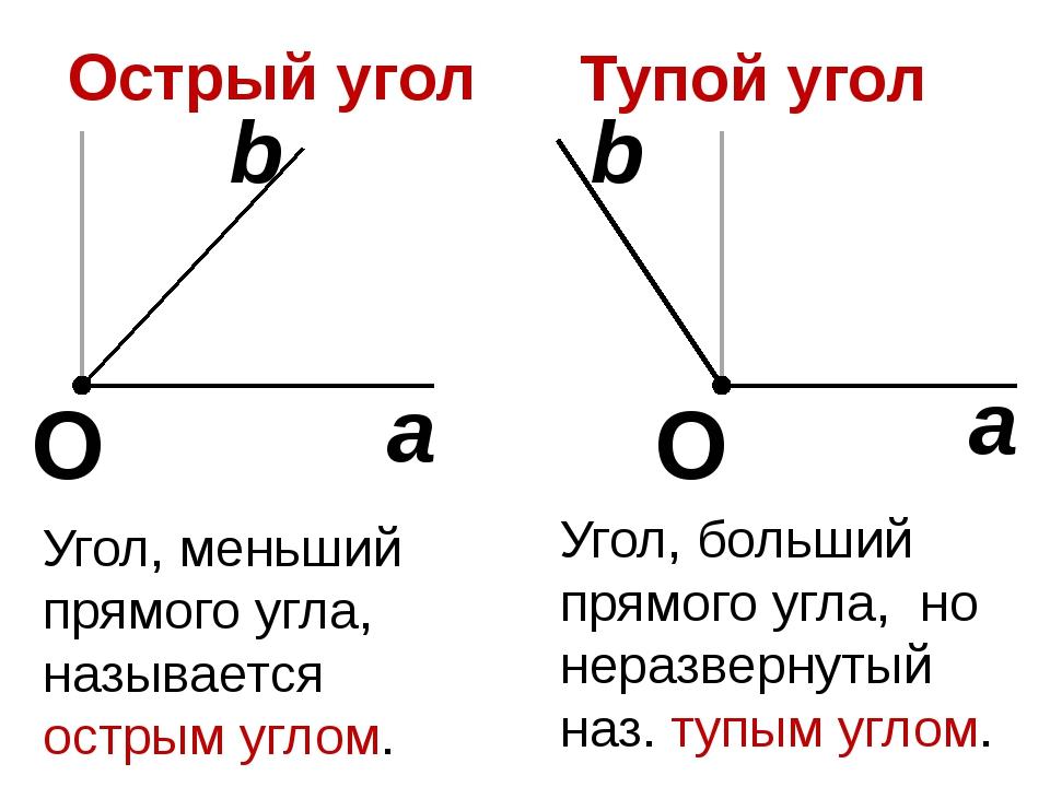 Острый угол О b a Угол, меньший прямого угла, называется острым углом. Тупой...
