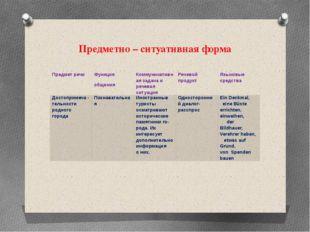 Предметно – ситуативная форма Предмет речи Функция общения Коммуникативная за