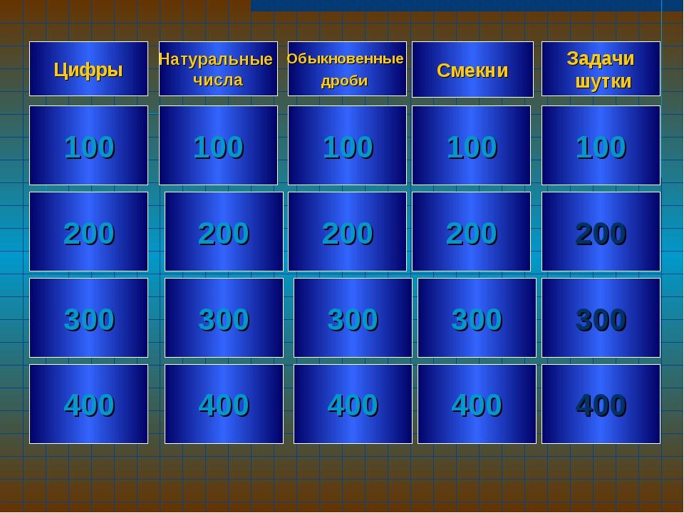 Цифры Натуральные числа Задачи шутки 100 100 100 100 200 200 200 200 300 300...