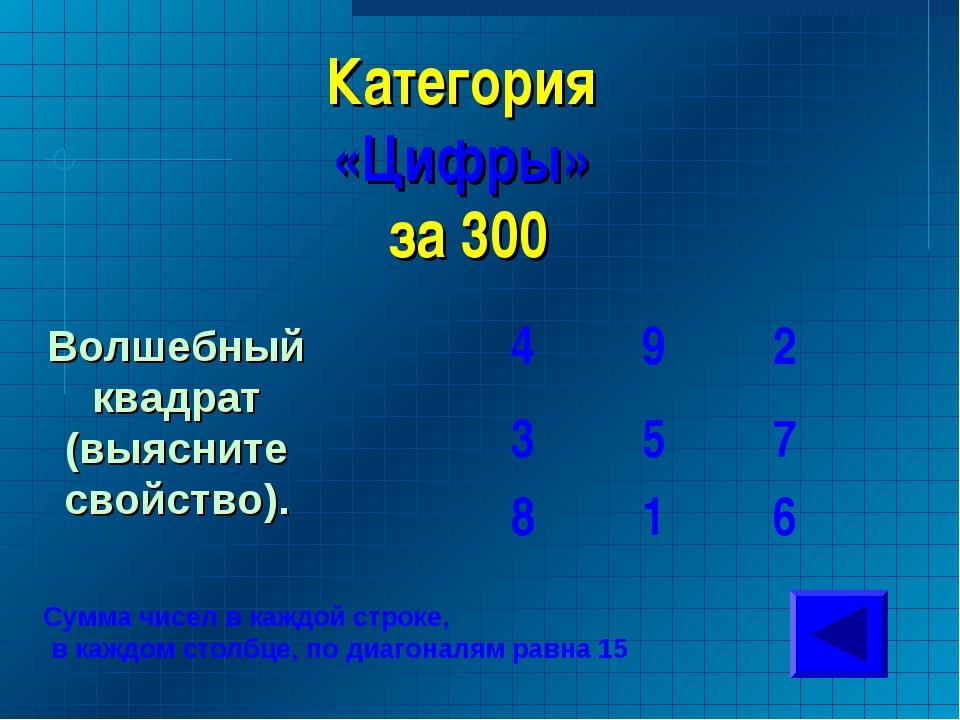 Категория «Цифры» за 300 Сумма чисел в каждой строке, в каждом столбце, по ди...