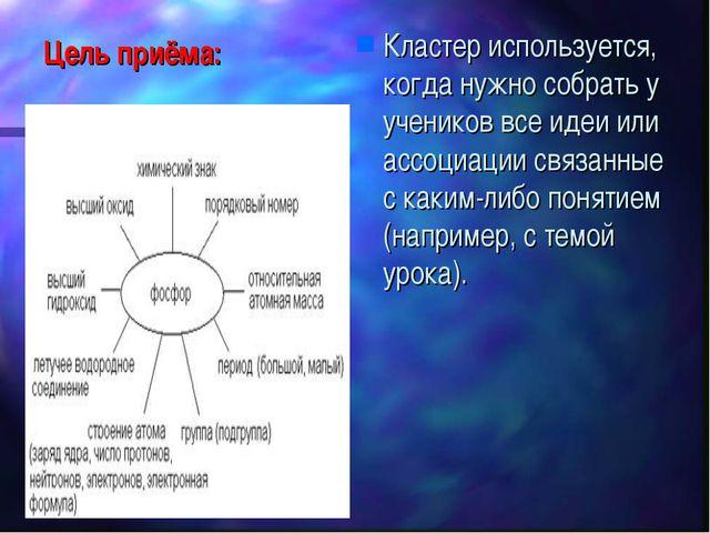 Цель приёма: Кластер используется, когда нужнособрать у учениковвсе идеи ил...