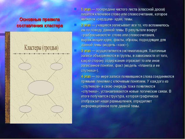 Основные правила составления кластера 1 этап — посередине чистого листа (клас...