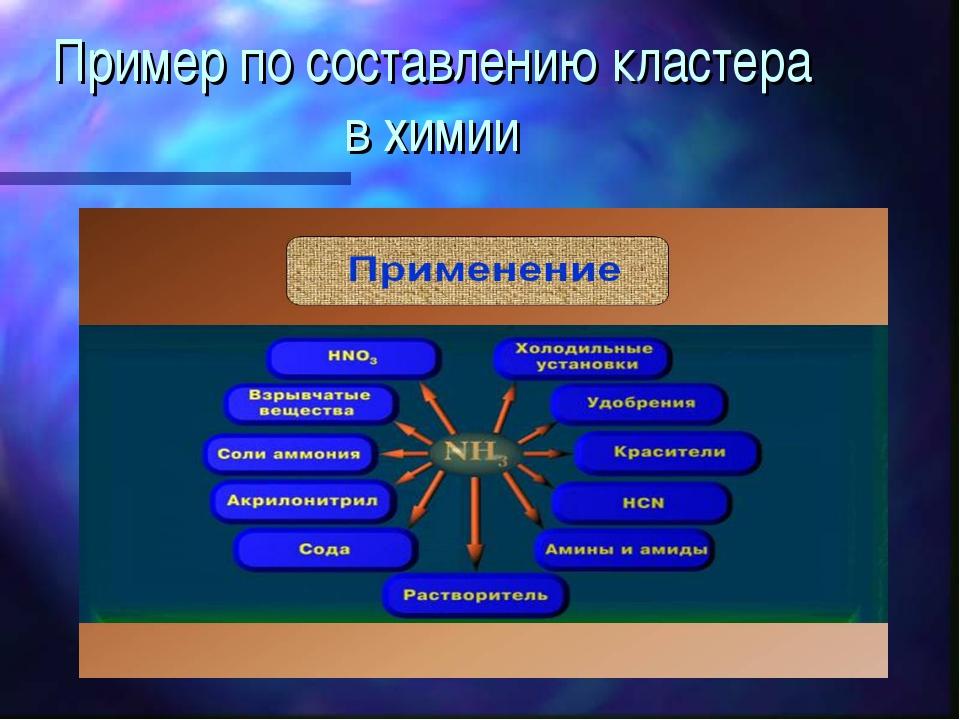 Пример по составлению кластера в химии