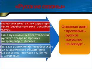 """Уникальное и вместе с тем характерное явление """"серебряного века"""" российской"""
