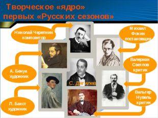 Творческое «ядро» первых «Русских сезонов» С. Дягилев Николай Черепнин компо